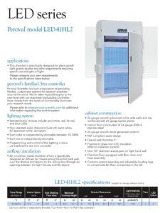LED -30HL1